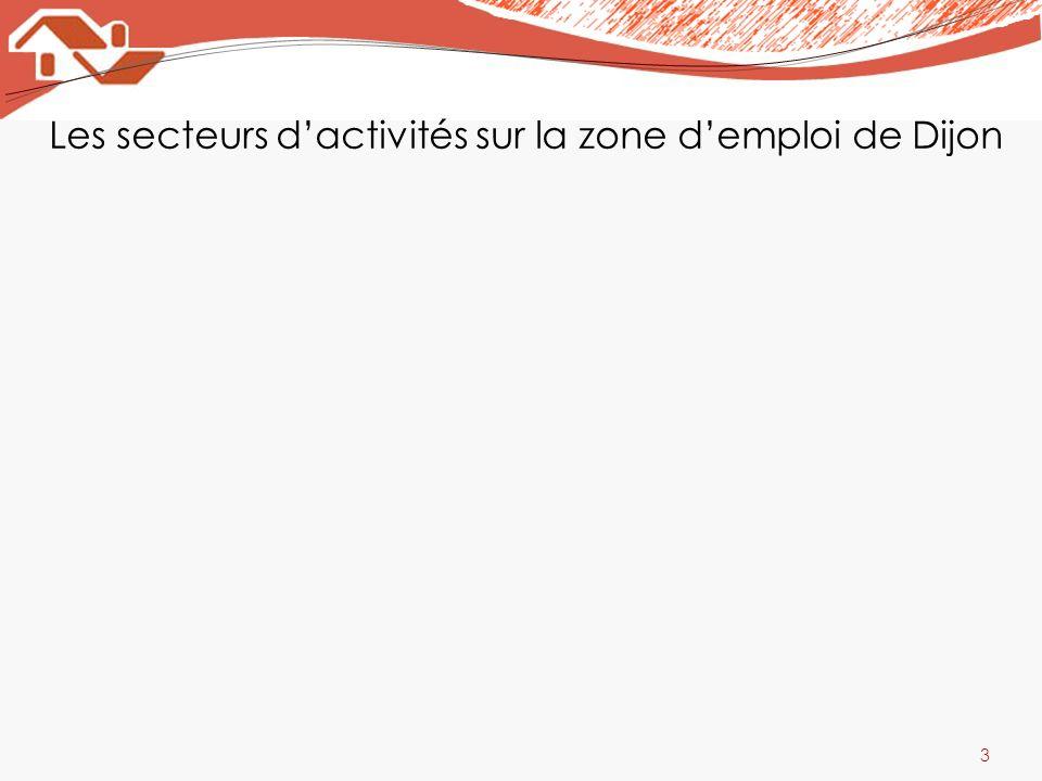 Les secteurs dactivités sur la zone demploi de Dijon 3 Industrie : 24 000 travailleurs Commerce, transport : 73 600 personnes Administration publique,