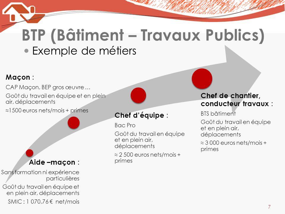 BTP (Bâtiment – Travaux Publics) Exemple de métiers 7 Aide –maçon : Sans formation ni expérience particulières Goût du travail en équipe et en plein a