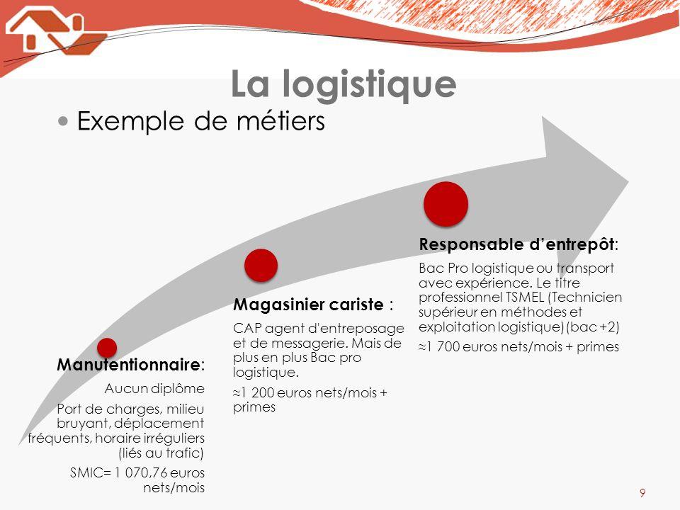 La logistique Exemple de métiers 9 Manutentionnaire : Aucun diplôme Port de charges, milieu bruyant, déplacement fréquents, horaire irréguliers (liés