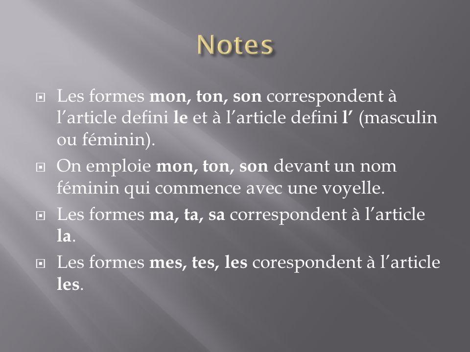Les formes mon, ton, son correspondent à larticle defini le et à larticle defini l (masculin ou féminin). On emploie mon, ton, son devant un nom fémin