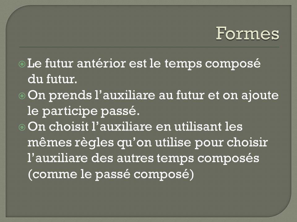 Le futur antérior est le temps composé du futur.