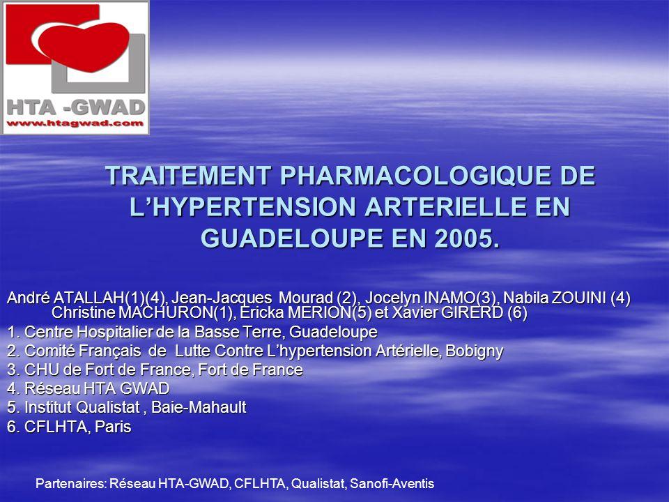 TRAITEMENT PHARMACOLOGIQUE DE LHYPERTENSION ARTERIELLE EN GUADELOUPE EN 2005. André ATALLAH(1)(4), Jean-Jacques Mourad (2), Jocelyn INAMO(3), Nabila Z