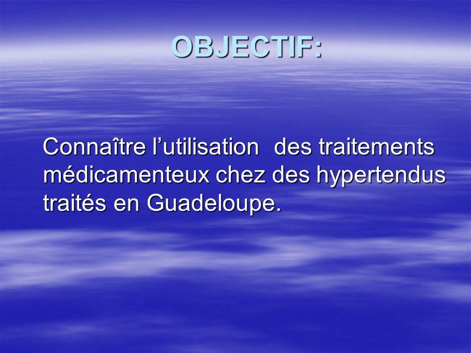 OBJECTIF: OBJECTIF: Connaître lutilisation des traitements médicamenteux chez des hypertendus traités en Guadeloupe. Connaître lutilisation des traite