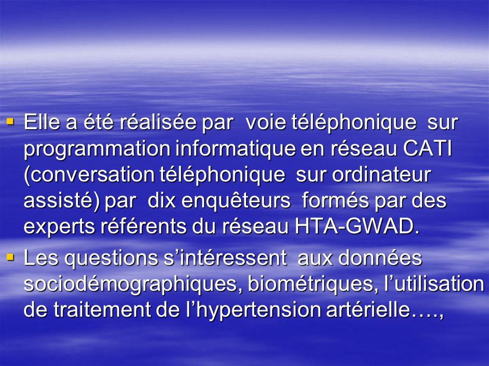 Elle a été réalisée par voie téléphonique sur programmation informatique en réseau CATI (conversation téléphonique sur ordinateur assisté) par dix enq