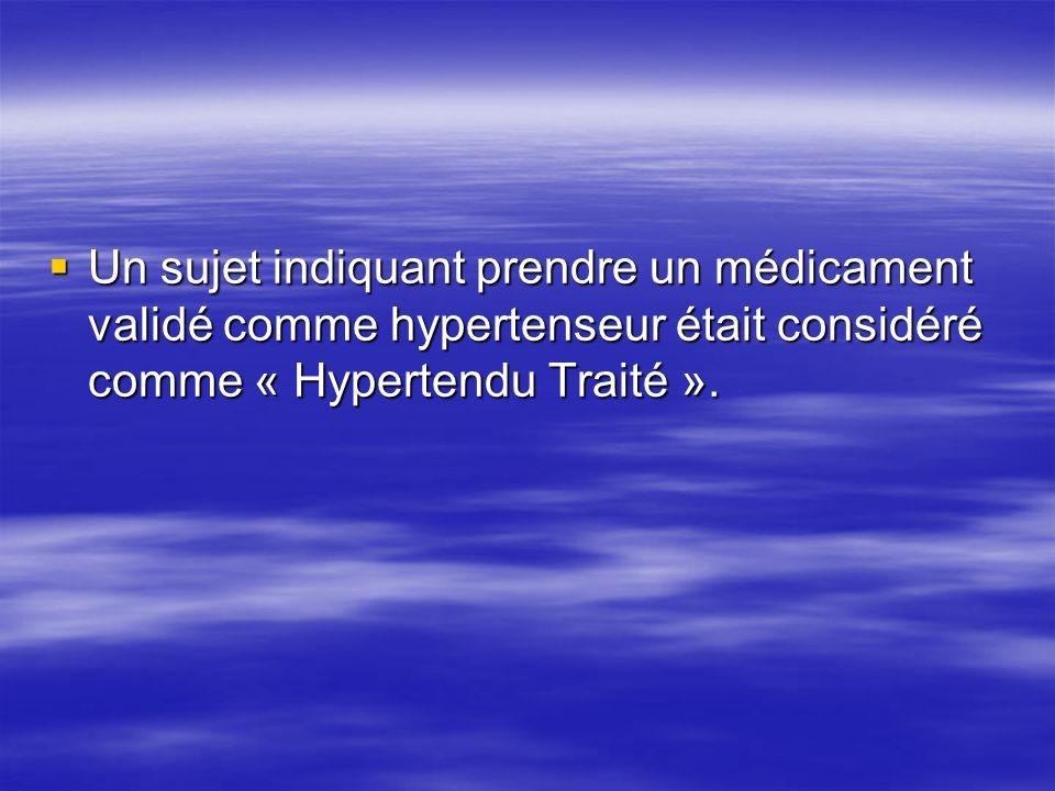Un sujet indiquant prendre un médicament validé comme hypertenseur était considéré comme « Hypertendu Traité ». Un sujet indiquant prendre un médicame