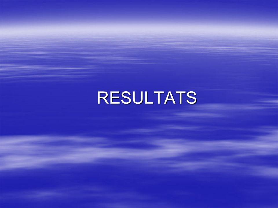 RESULTATS RESULTATS