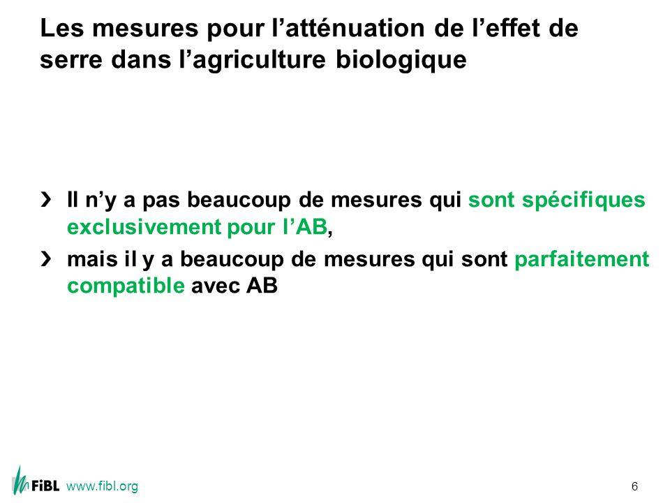www.fibl.org Les mesures pour latténuation de leffet de serre dans lagriculture biologique Il ny a pas beaucoup de mesures qui sont spécifiques exclusivement pour lAB, mais il y a beaucoup de mesures qui sont parfaitement compatible avec AB 6