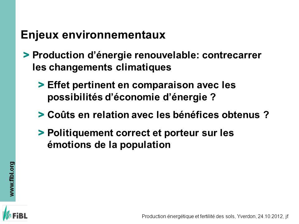 www.fibl.org Production énergétique et fertilité des sols, Yverdon, 24.10.2012, jf > Production dénergie renouvelable: contrecarrer les changements cl