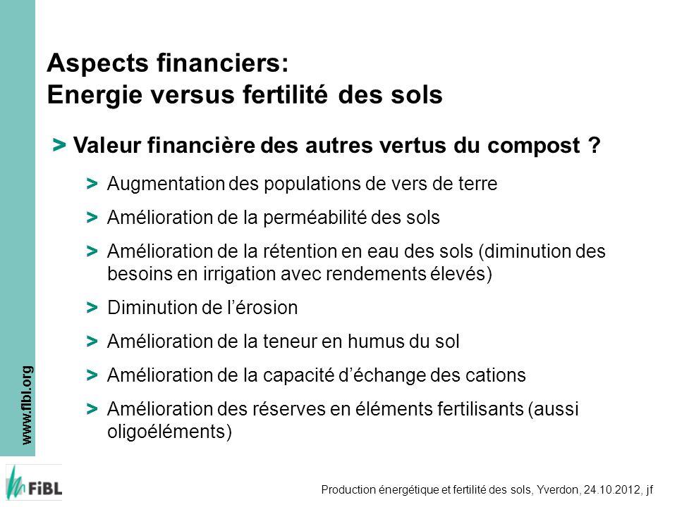 www.fibl.org Production énergétique et fertilité des sols, Yverdon, 24.10.2012, jf > Valeur financière des autres vertus du compost ? > Augmentation d