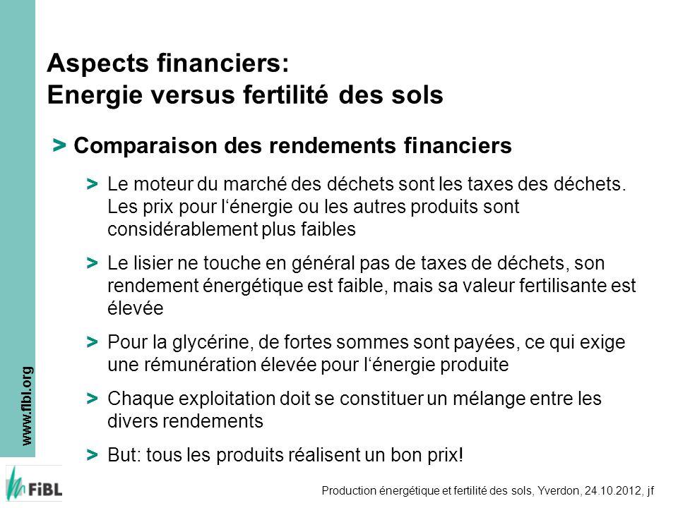 www.fibl.org Production énergétique et fertilité des sols, Yverdon, 24.10.2012, jf > Comparaison des rendements financiers > Le moteur du marché des d