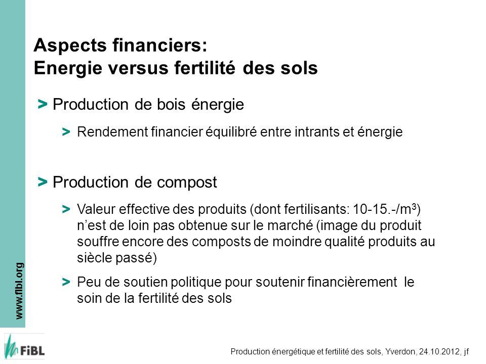 www.fibl.org Production énergétique et fertilité des sols, Yverdon, 24.10.2012, jf > Production de bois énergie > Rendement financier équilibré entre