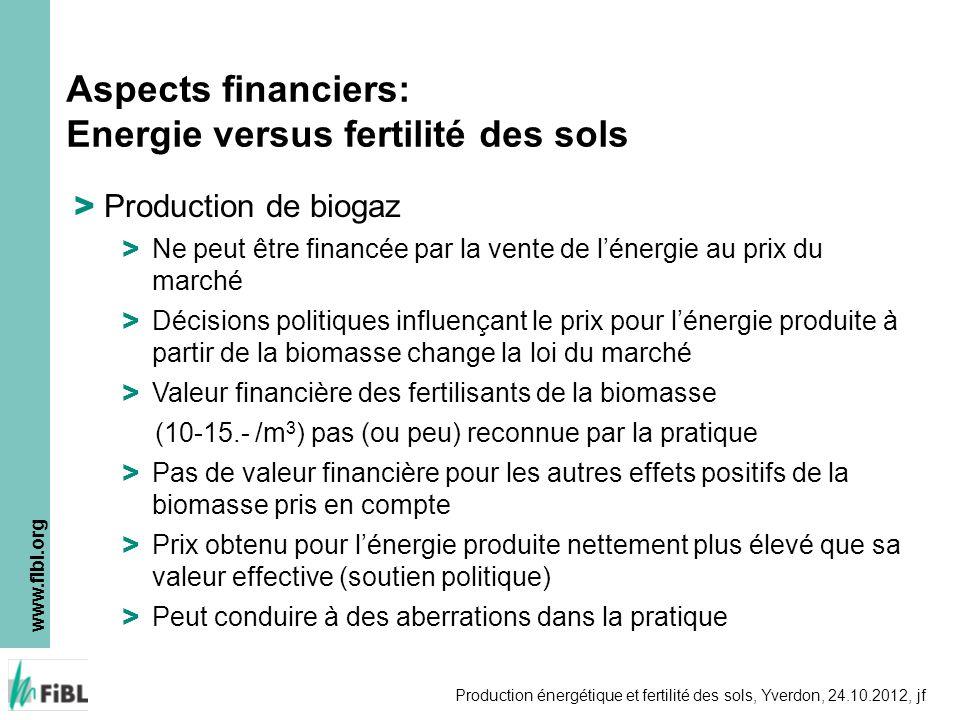 www.fibl.org Production énergétique et fertilité des sols, Yverdon, 24.10.2012, jf > Production de biogaz > Ne peut être financée par la vente de léne