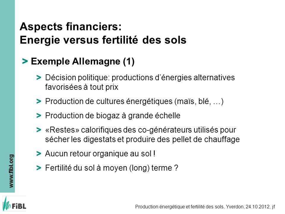 www.fibl.org Production énergétique et fertilité des sols, Yverdon, 24.10.2012, jf > Exemple Allemagne (1) > Décision politique: productions dénergies