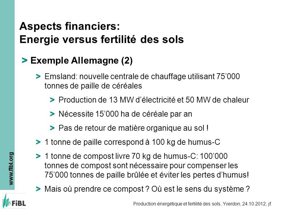 www.fibl.org Production énergétique et fertilité des sols, Yverdon, 24.10.2012, jf > Exemple Allemagne (2) > Emsland: nouvelle centrale de chauffage u