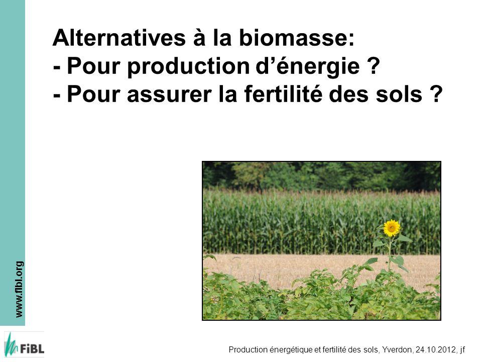 www.fibl.org Production énergétique et fertilité des sols, Yverdon, 24.10.2012, jf Alternatives à la biomasse: - Pour production dénergie ? - Pour ass