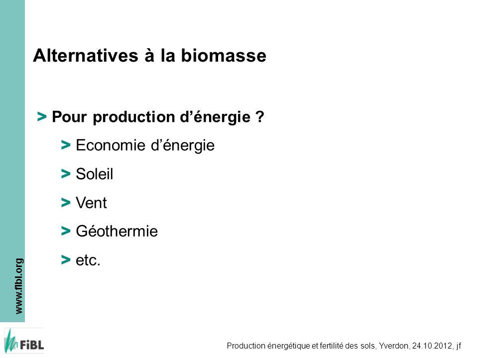 www.fibl.org Production énergétique et fertilité des sols, Yverdon, 24.10.2012, jf > Pour production dénergie ? > Economie dénergie > Soleil > Vent >