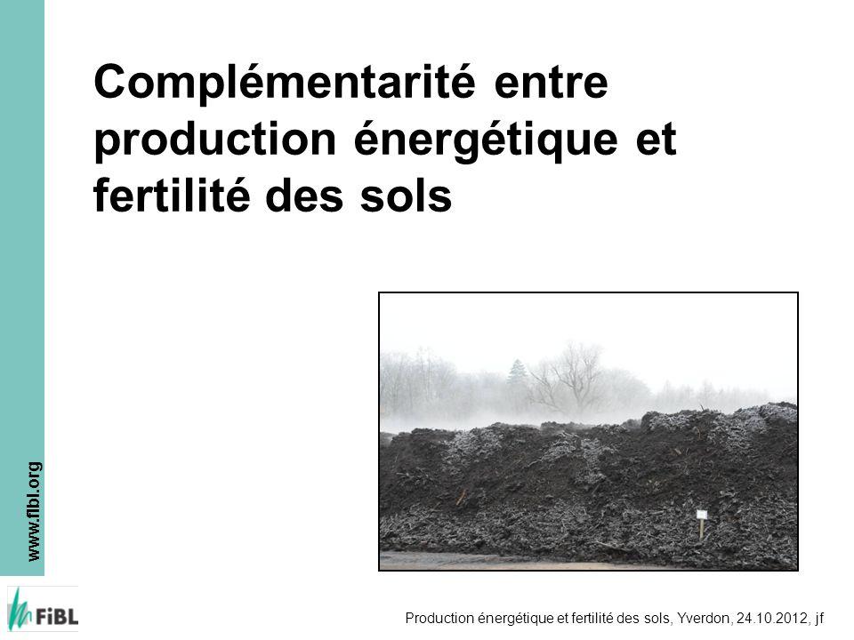 www.fibl.org Production énergétique et fertilité des sols, Yverdon, 24.10.2012, jf Complémentarité entre production énergétique et fertilité des sols