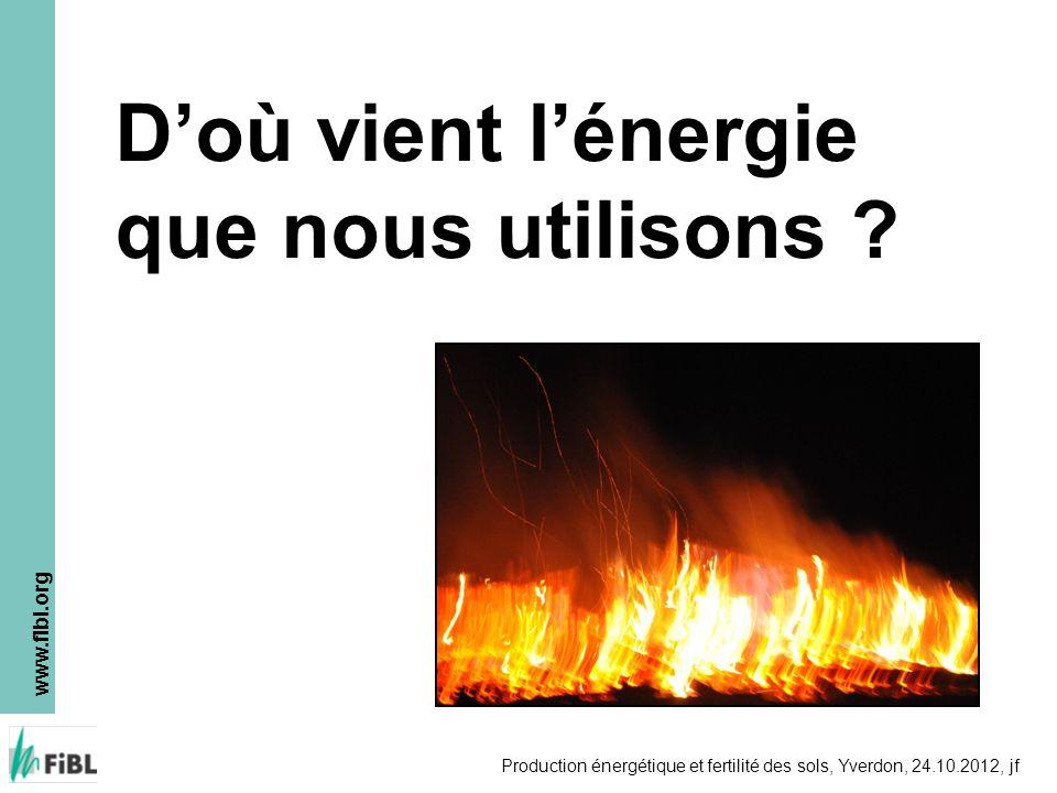 www.fibl.org Production énergétique et fertilité des sols, Yverdon, 24.10.2012, jf > Exemple Allemagne (2) > Emsland: nouvelle centrale de chauffage utilisant 75000 tonnes de paille de céréales > Production de 13 MW délectricité et 50 MW de chaleur > Nécessite 15000 ha de céréale par an > Pas de retour de matière organique au sol .