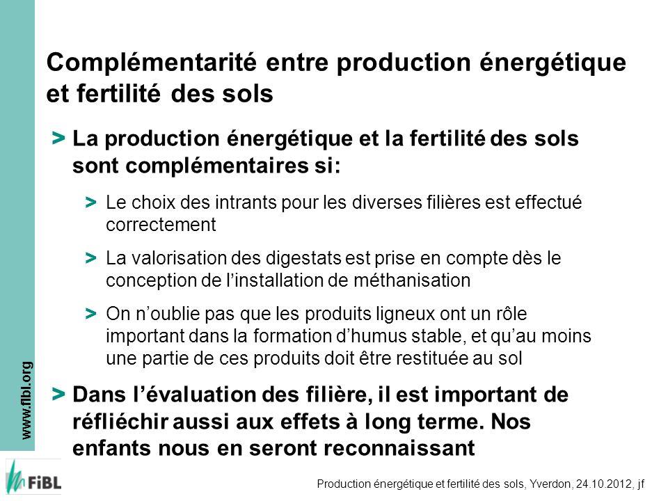 www.fibl.org Production énergétique et fertilité des sols, Yverdon, 24.10.2012, jf > La production énergétique et la fertilité des sols sont complémen