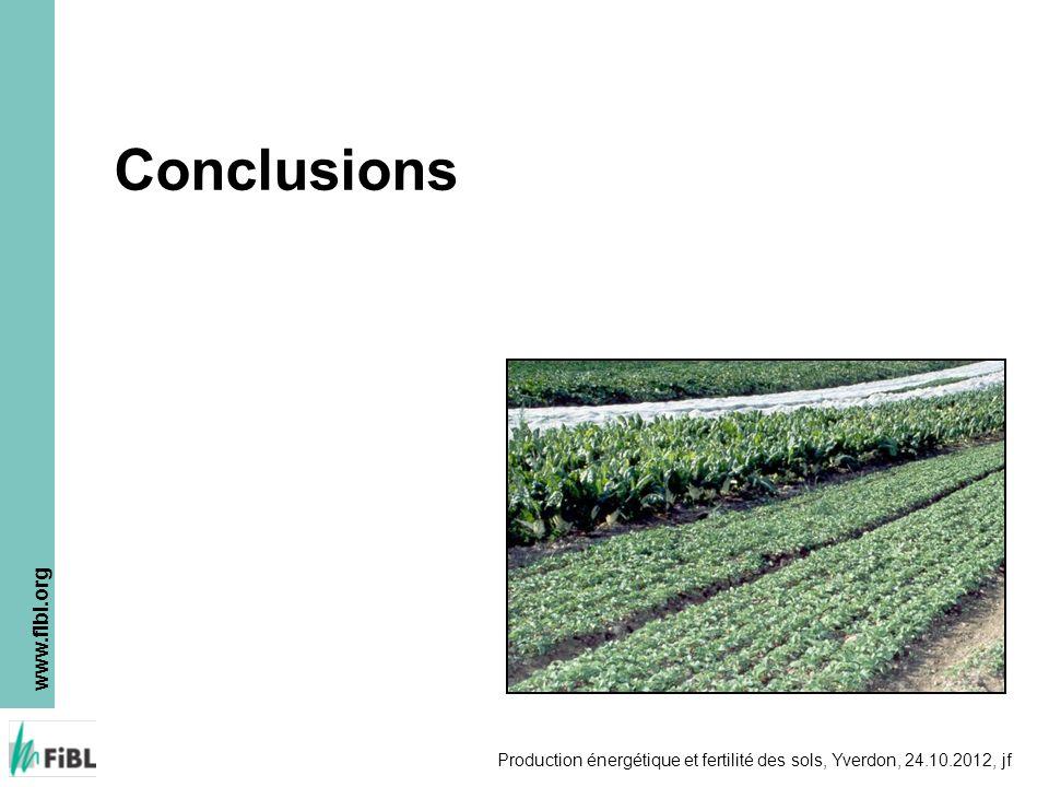www.fibl.org Production énergétique et fertilité des sols, Yverdon, 24.10.2012, jf Conclusions