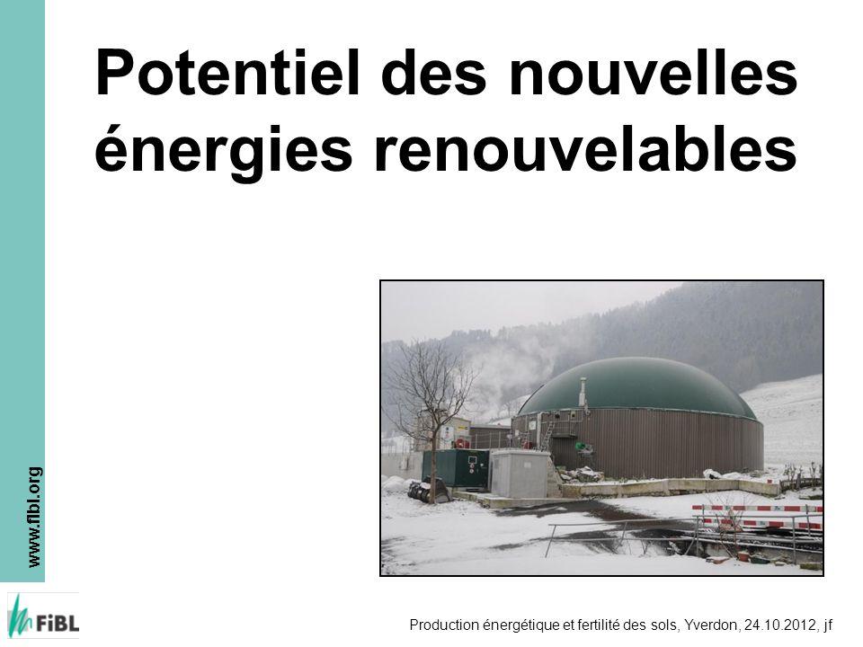 www.fibl.org Production énergétique et fertilité des sols, Yverdon, 24.10.2012, jf Potentiel des nouvelles énergies renouvelables >Le potentiel des nouvelles énergies est limité (10-15 % des besoins?) Potentiel théorique des nouvelles énergie après 2050 sans prise en considération des coûts et de laménagement du territoire Techniquement pas encore réalisable Petites usines hydroélectriques Géothermie Biogaz Biomasse solide Eolien Photovoltaïque Production délectricité CH [TWh par an] Source: Axpo Holding AG, 2007