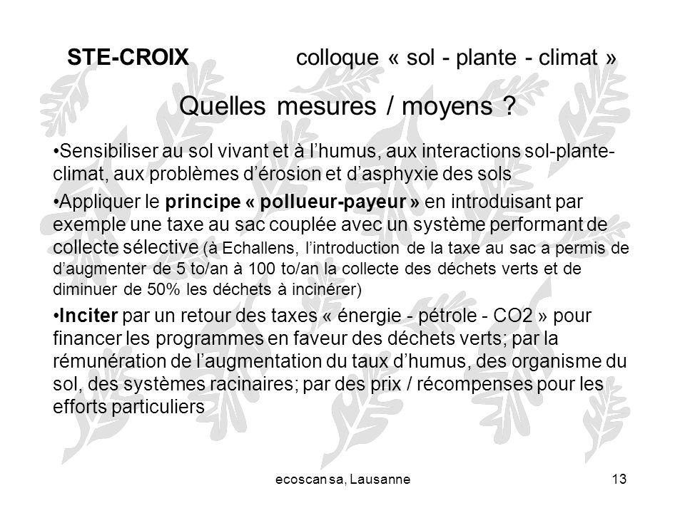 ecoscan sa, Lausanne13 STE-CROIX colloque « sol - plante - climat » Quelles mesures / moyens ? Sensibiliser au sol vivant et à lhumus, aux interaction
