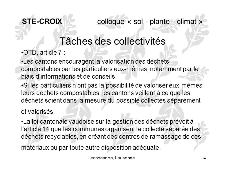 ecoscan sa, Lausanne4 STE-CROIX colloque « sol - plante - climat » Tâches des collectivités OTD, article 7 : Les cantons encouragent la valorisation d