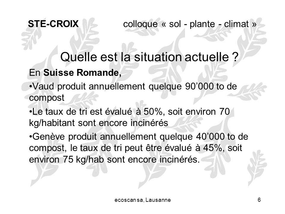 ecoscan sa, Lausanne6 STE-CROIX colloque « sol - plante - climat » Quelle est la situation actuelle ? En Suisse Romande, Vaud produit annuellement que