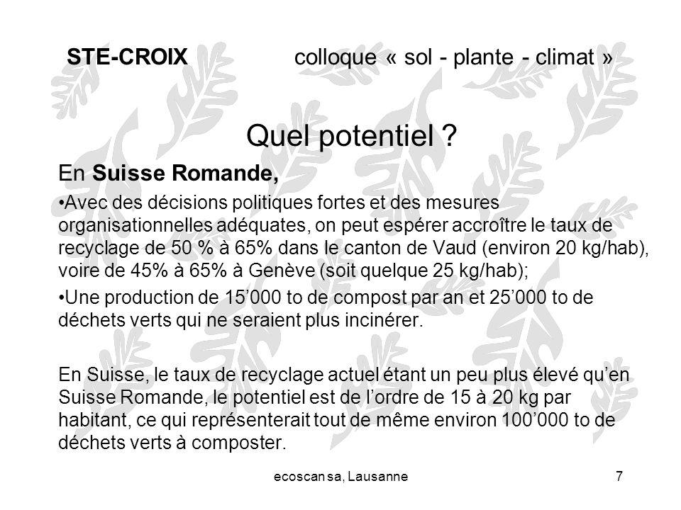 ecoscan sa, Lausanne7 STE-CROIX colloque « sol - plante - climat » Quel potentiel ? En Suisse Romande, Avec des décisions politiques fortes et des mes