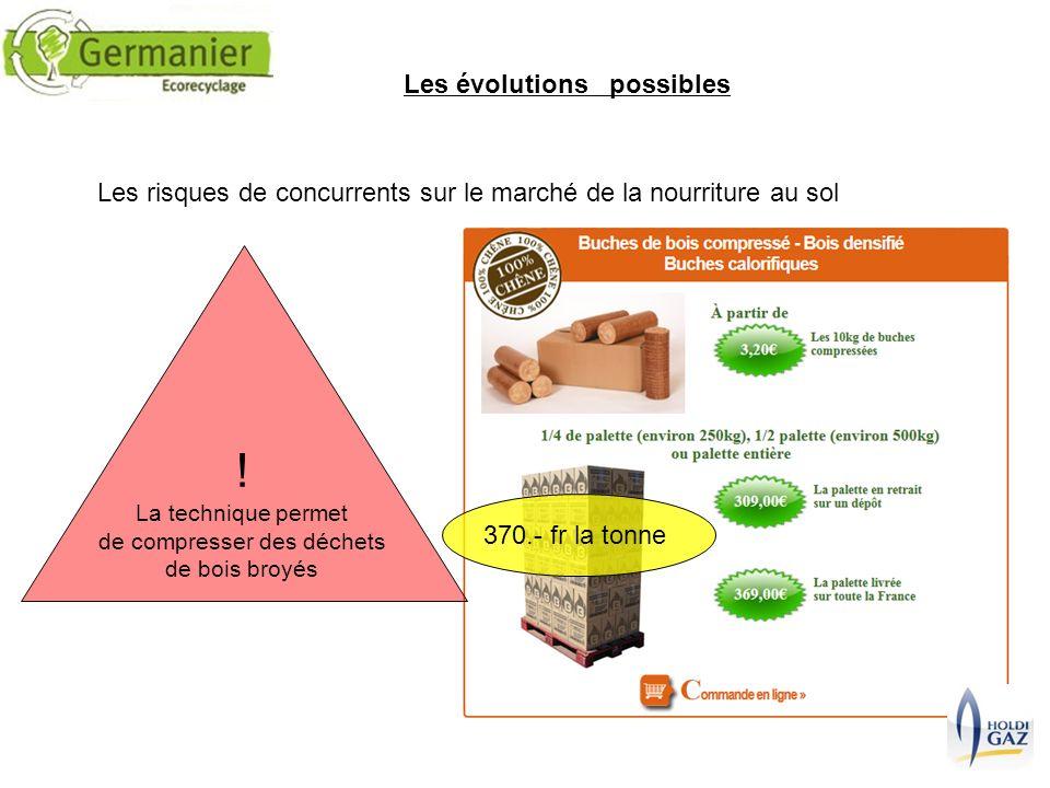Les risques de concurrents sur le marché de la nourriture au sol 370.- fr la tonne ! La technique permet de compresser des déchets de bois broyés Les