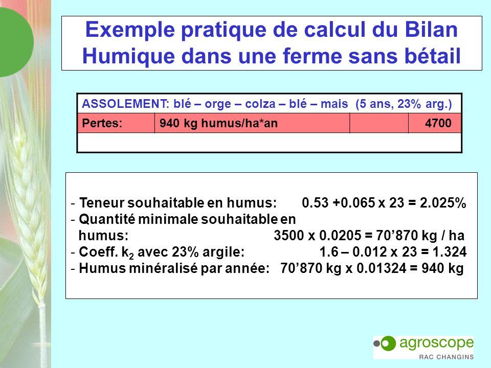 Exemple pratique de calcul du Bilan Humique dans une ferme sans bétail ASSOLEMENT: blé – orge – colza – blé – mais (5 ans, 23% arg.) Pertes:940 kg hum