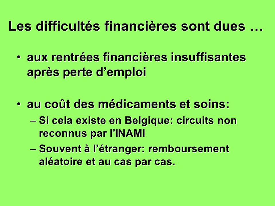 Les difficultés financières sont dues … aux rentrées financières insuffisantes après perte demploiaux rentrées financières insuffisantes après perte d