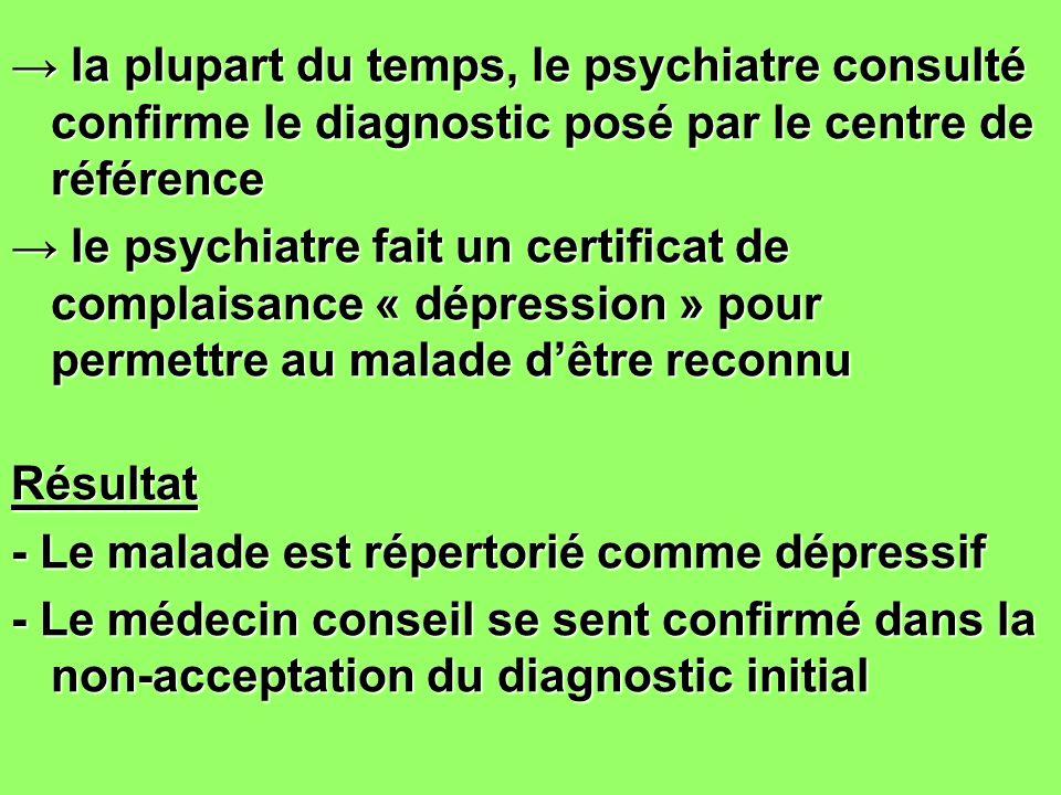 la plupart du temps, le psychiatre consulté confirme le diagnostic posé par le centre de référence le psychiatre fait un certificat de complaisance «