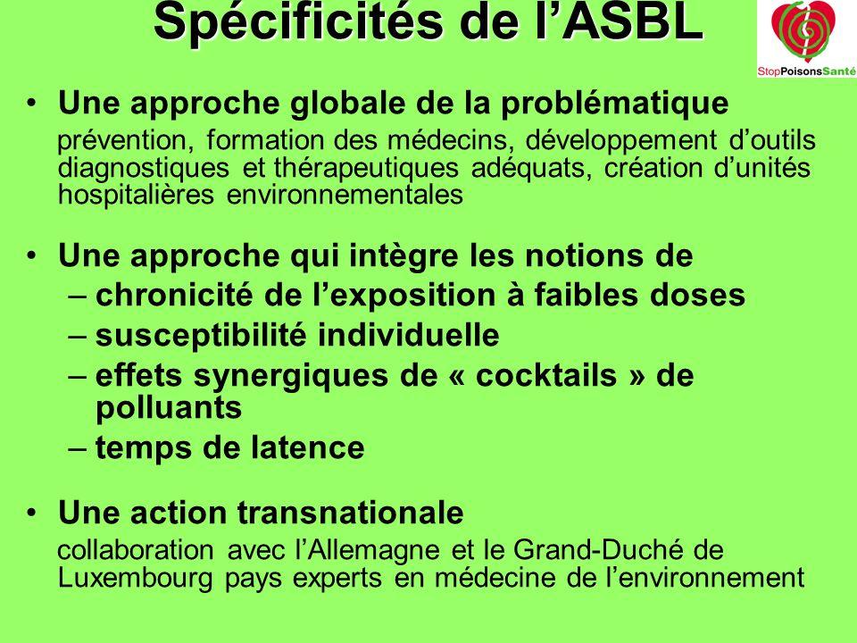Spécificités de lASBL Spécificités de lASBL Une approche globale de la problématique prévention, formation des médecins, développement doutils diagnos