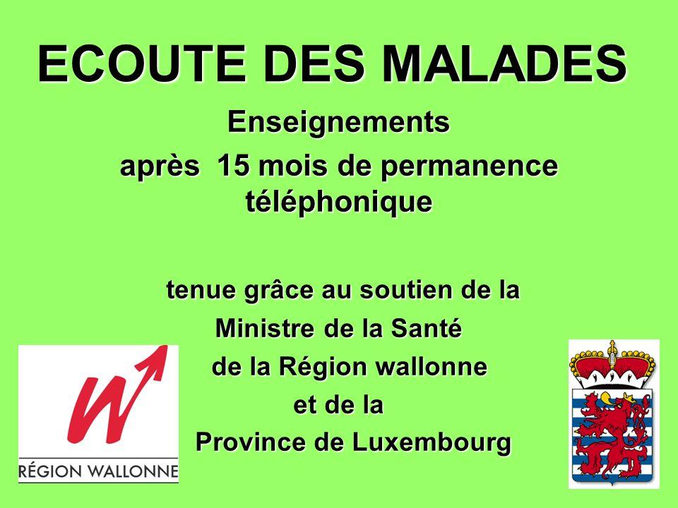 ECOUTE DES MALADES Enseignements après 15 mois de permanence téléphonique tenue grâce au soutien de la tenue grâce au soutien de la Ministre de la San