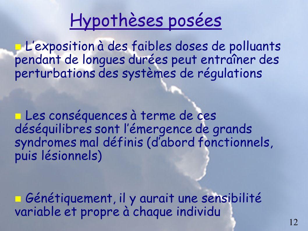 Hypothèses posées Lexposition à des faibles doses de polluants pendant de longues durées peut entraîner des perturbations des systèmes de régulations