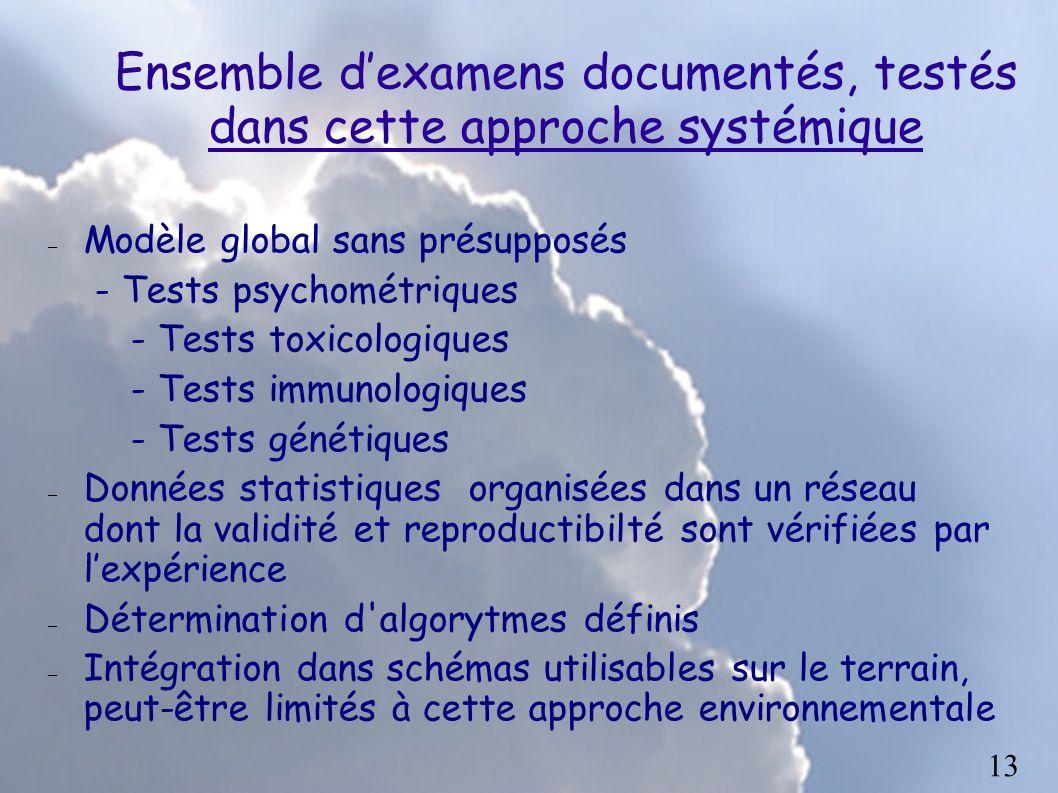 Ensemble dexamens documentés, testés dans cette approche systémique – Modèle global sans présupposés - Tests psychométriques - Tests toxicologiques -