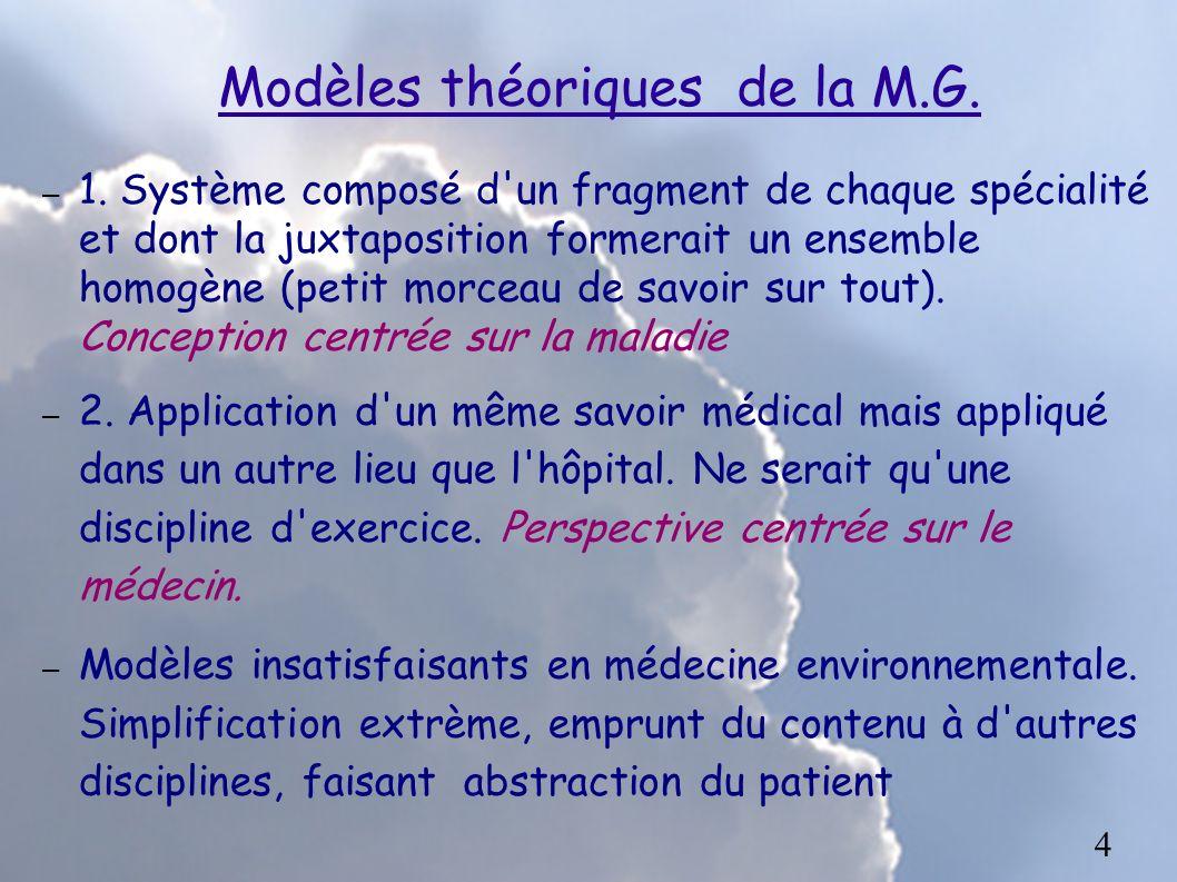 Modèles théoriques de la M.G. – 1. Système composé d'un fragment de chaque spécialité et dont la juxtaposition formerait un ensemble homogène (petit m