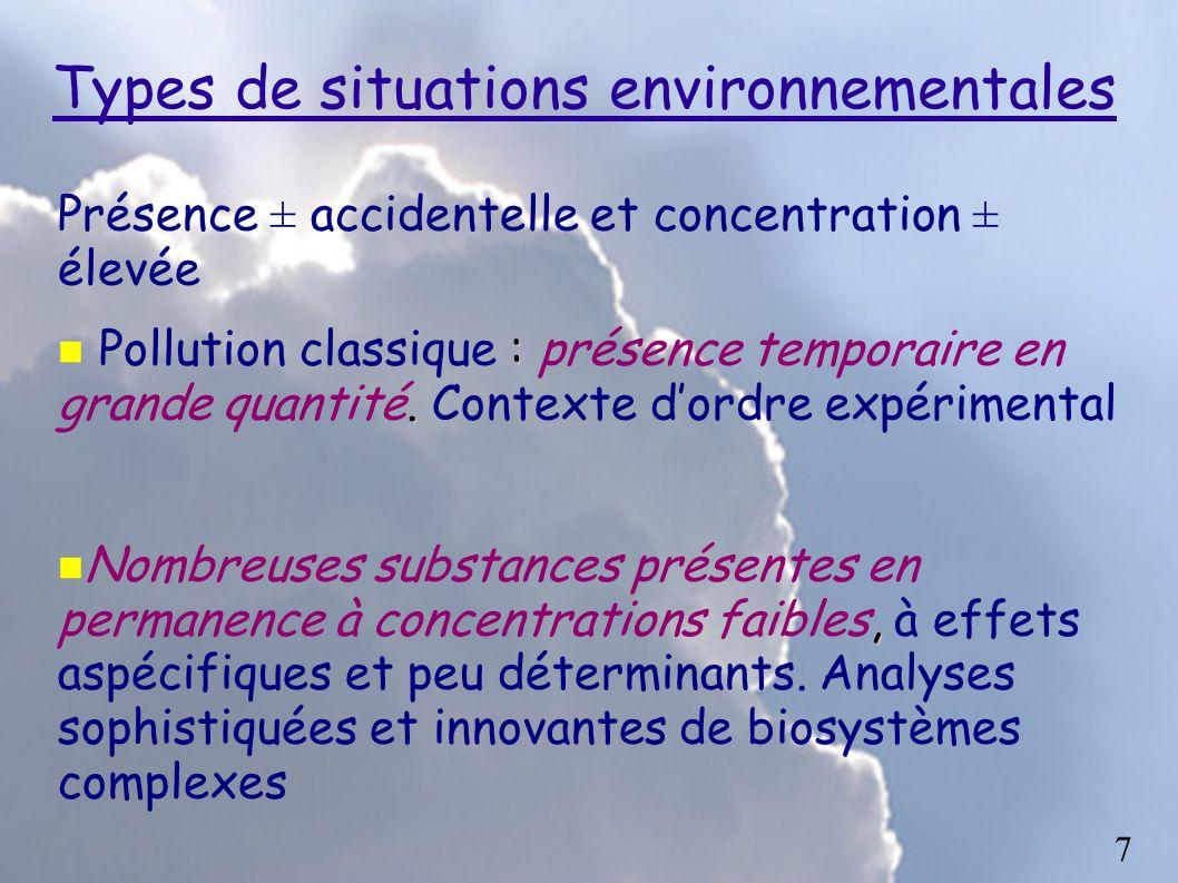 Types de situations environnementales Présence ± accidentelle et concentration ± élevée :. Pollution classique : présence temporaire en grande quantit