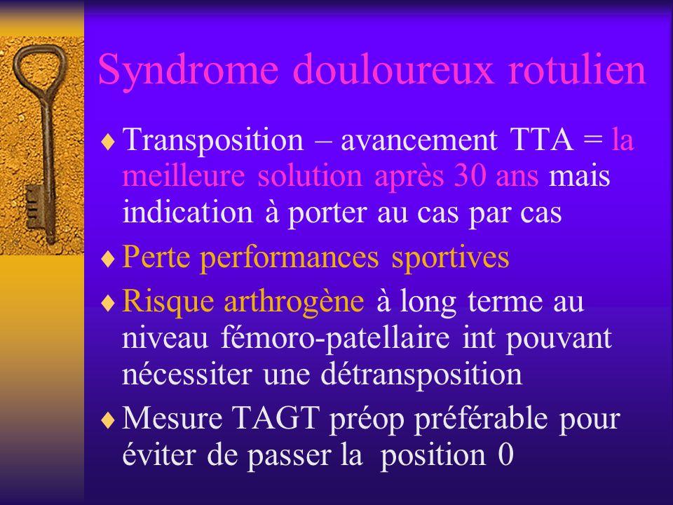 Syndrome douloureux rotulien Transposition – avancement TTA = la meilleure solution après 30 ans mais indication à porter au cas par cas Perte performances sportives Risque arthrogène à long terme au niveau fémoro-patellaire int pouvant nécessiter une détransposition Mesure TAGT préop préférable pour éviter de passer la position 0