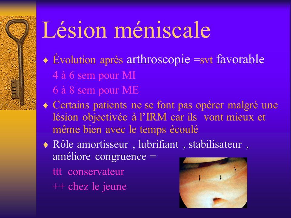 Lésion méniscale Évolution après arthroscopie =svt favorable 4 à 6 sem pour MI 6 à 8 sem pour ME Certains patients ne se font pas opérer malgré une lé