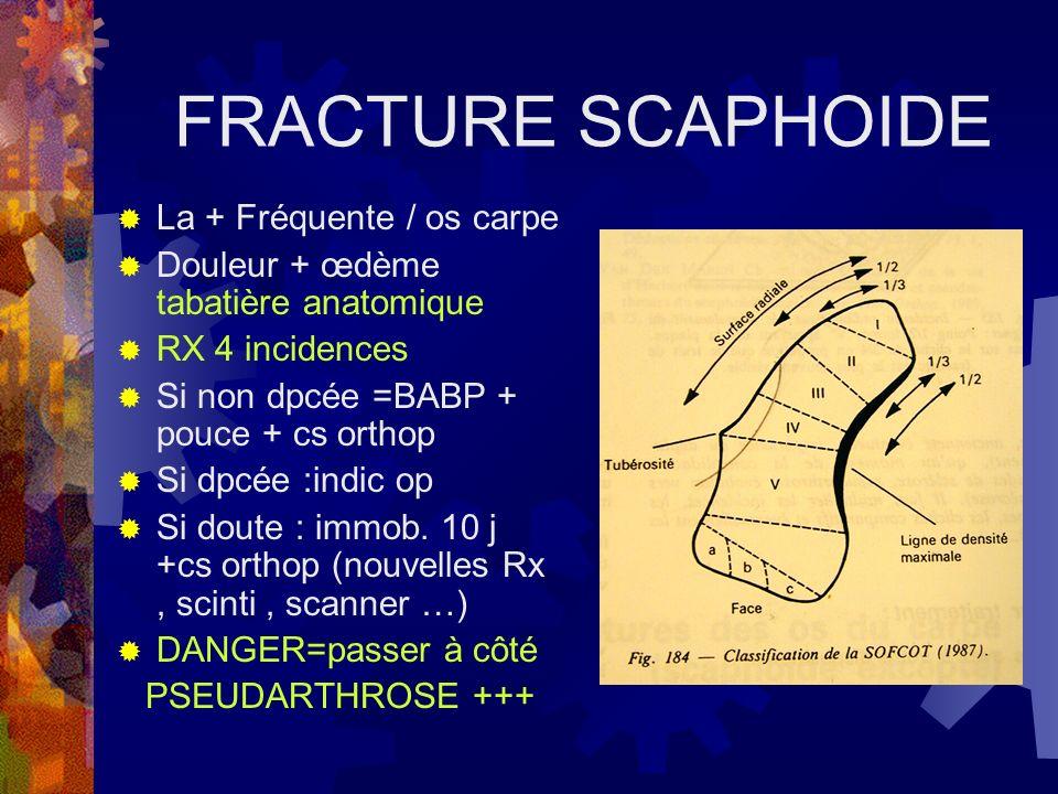 FRACTURE SCAPHOIDE La + Fréquente / os carpe Douleur + œdème tabatière anatomique RX 4 incidences Si non dpcée =BABP + pouce + cs orthop Si dpcée :ind
