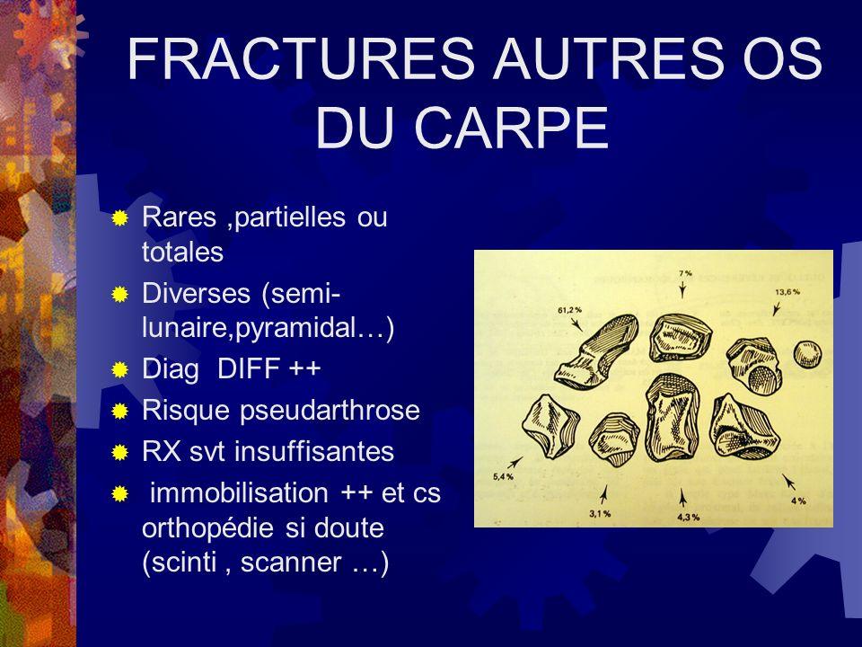 FRACTURES AUTRES OS DU CARPE Rares,partielles ou totales Diverses (semi- lunaire,pyramidal…) Diag DIFF ++ Risque pseudarthrose RX svt insuffisantes im