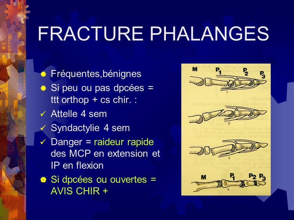 FRACTURE PHALANGES Fréquentes,bénignes Si peu ou pas dpcées = ttt orthop + cs chir. : Attelle 4 sem Syndactylie 4 sem Danger = raideur rapide des MCP