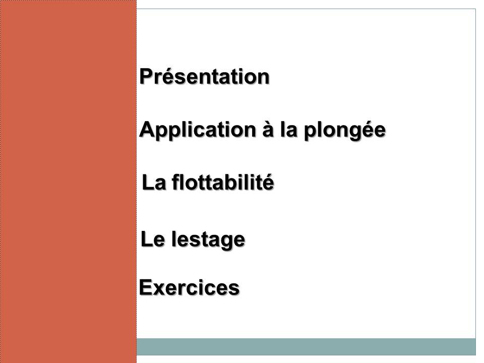 Présentation Application à la plongée La flottabilité Le lestage Exercices