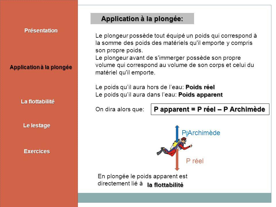Application à la plongée: Le plongeur possède tout équipé un poids qui correspond à la somme des poids des matériels qu il emporte y compris son propre poids.