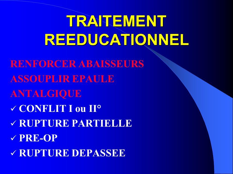 TRAITEMENT REEDUCATIONNEL RENFORCER ABAISSEURS ASSOUPLIR EPAULE ANTALGIQUE CONFLIT I ou II° RUPTURE PARTIELLE PRE-OP RUPTURE DEPASSEE