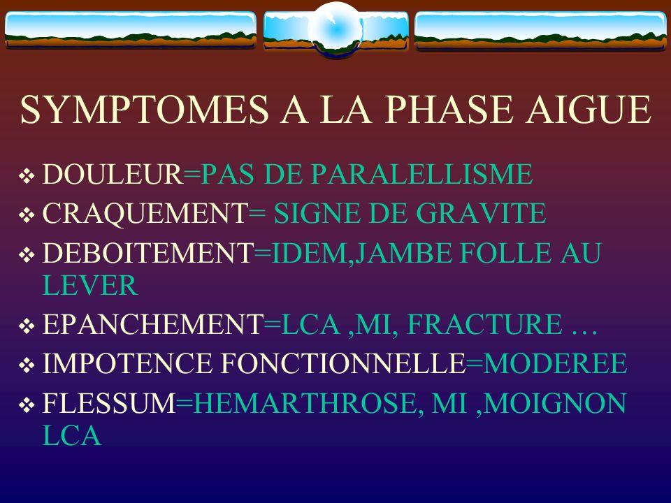SYMPTOMES A LA PHASE AIGUE DOULEUR=PAS DE PARALELLISME CRAQUEMENT= SIGNE DE GRAVITE DEBOITEMENT=IDEM,JAMBE FOLLE AU LEVER EPANCHEMENT=LCA,MI, FRACTURE