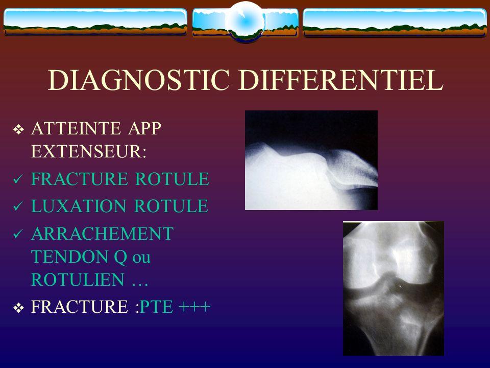 DIAGNOSTIC DIFFERENTIEL ATTEINTE APP EXTENSEUR: FRACTURE ROTULE LUXATION ROTULE ARRACHEMENT TENDON Q ou ROTULIEN … FRACTURE :PTE +++