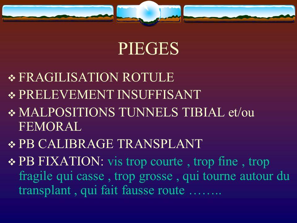 PIEGES FRAGILISATION ROTULE PRELEVEMENT INSUFFISANT MALPOSITIONS TUNNELS TIBIAL et/ou FEMORAL PB CALIBRAGE TRANSPLANT PB FIXATION: vis trop courte, tr